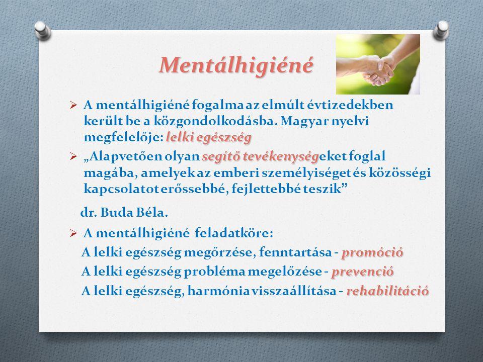 Mentálhigiéné A mentálhigiéné fogalma az elmúlt évtizedekben került be a közgondolkodásba. Magyar nyelvi megfelelője: lelki egészség.