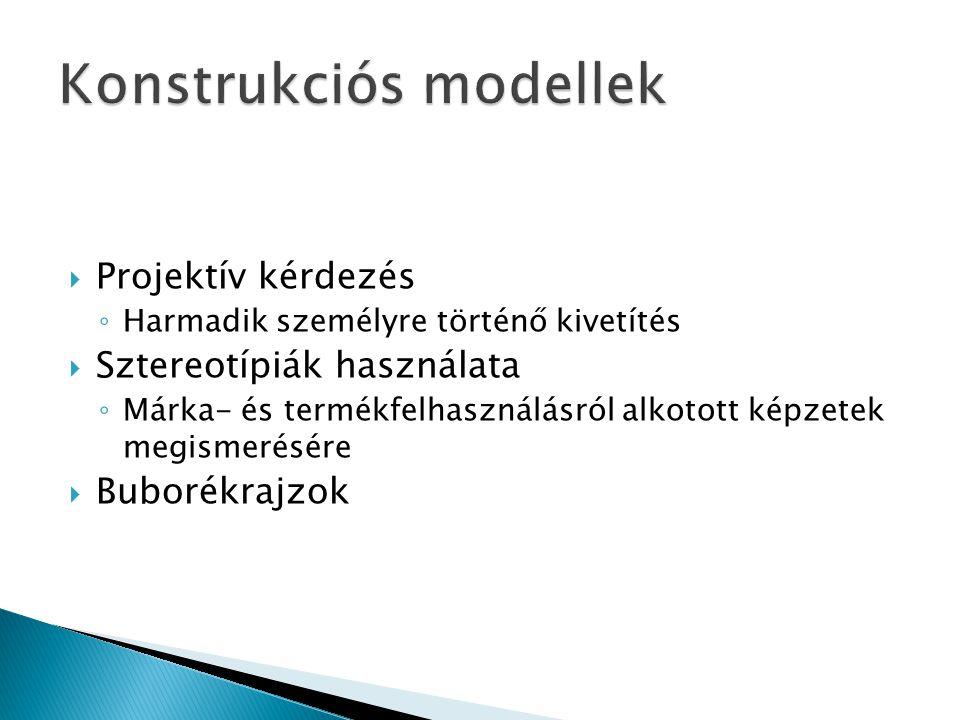 Konstrukciós modellek