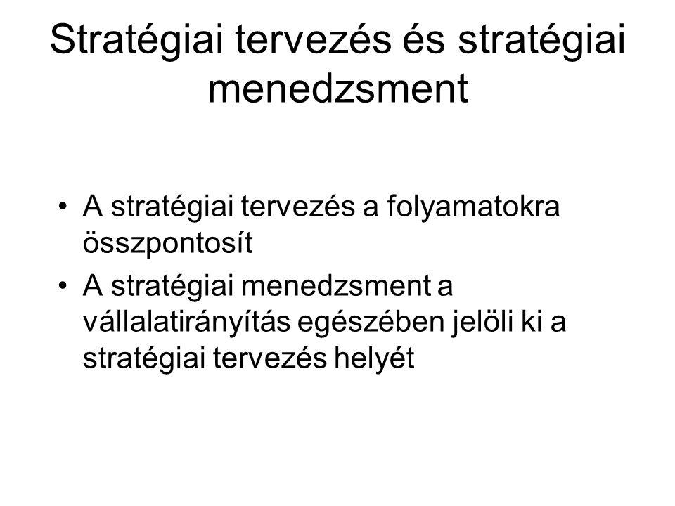 Stratégiai tervezés és stratégiai menedzsment