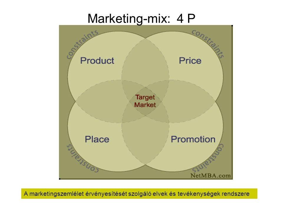 Marketing-mix: 4 P A marketingszemlélet érvényesítését szolgáló elvek és tevékenységek rendszere