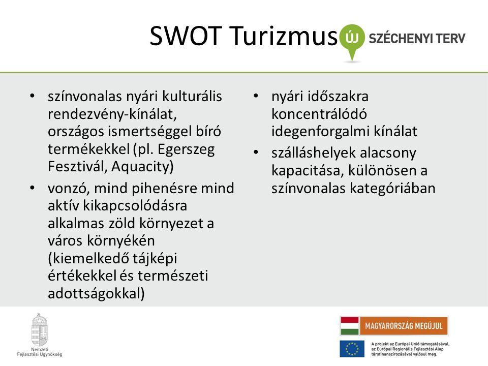 SWOT Turizmus színvonalas nyári kulturális rendezvény-kínálat, országos ismertséggel bíró termékekkel (pl. Egerszeg Fesztivál, Aquacity)