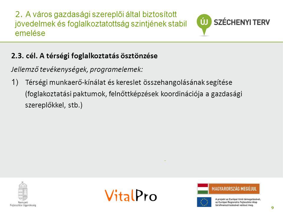 2.3. cél. A térségi foglalkoztatás ösztönzése