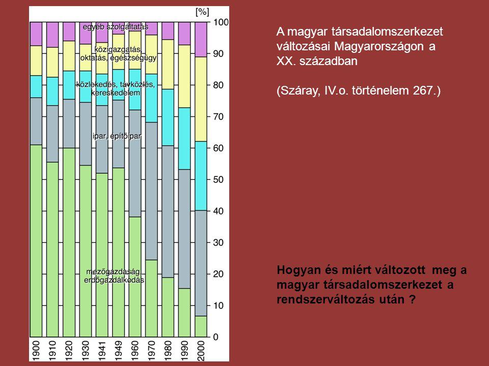 A magyar társadalomszerkezet változásai Magyarországon a XX. században