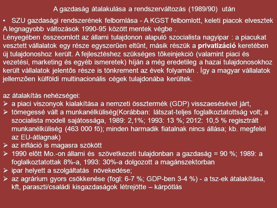 A gazdaság átalakulása a rendszerváltozás (1989/90) után
