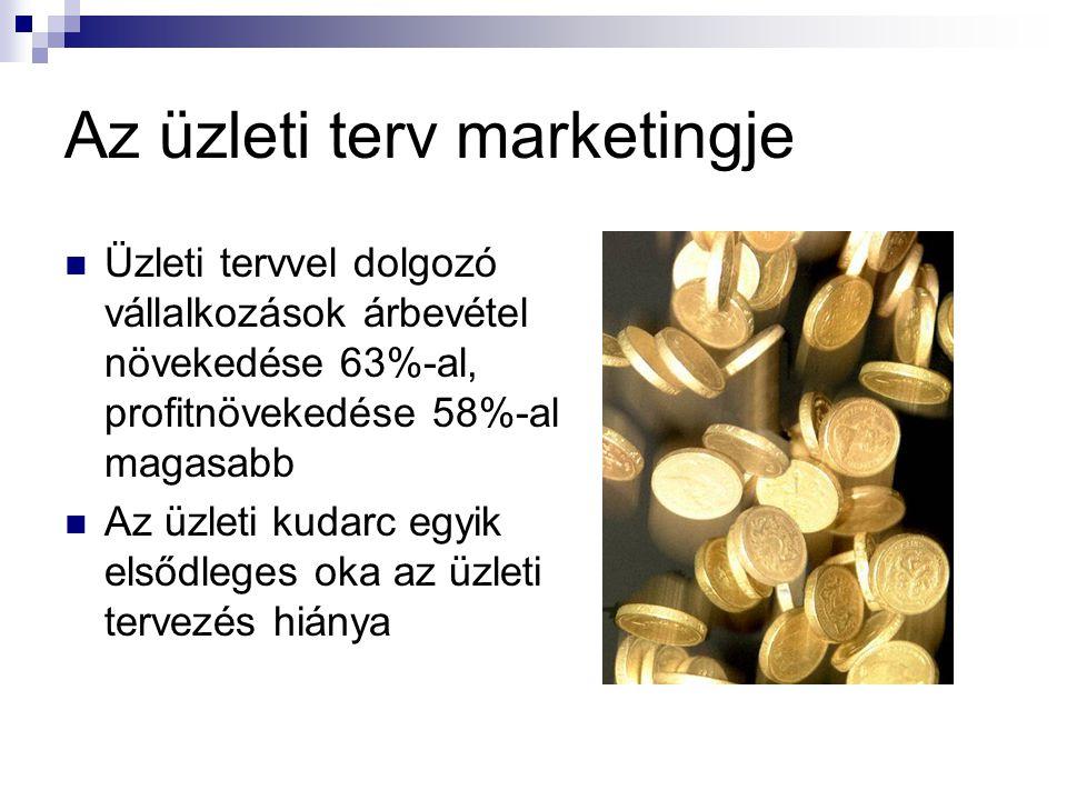 Az üzleti terv marketingje