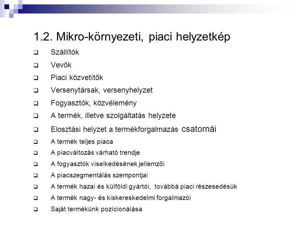 1.2. Mikro-környezeti, piaci helyzetkép