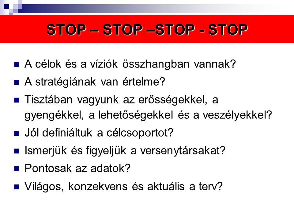 STOP – STOP –STOP - STOP A célok és a víziók összhangban vannak