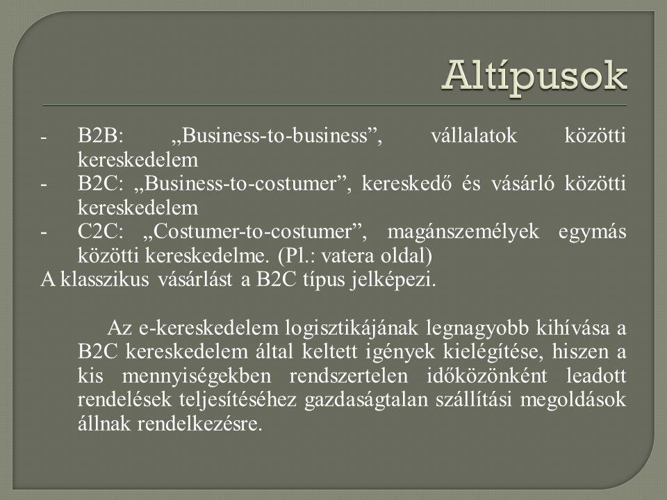 """Altípusok - B2B: """"Business-to-business , vállalatok közötti kereskedelem. - B2C: """"Business-to-costumer , kereskedő és vásárló közötti kereskedelem."""