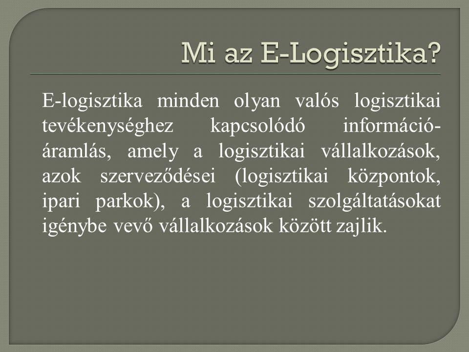 Mi az E-Logisztika