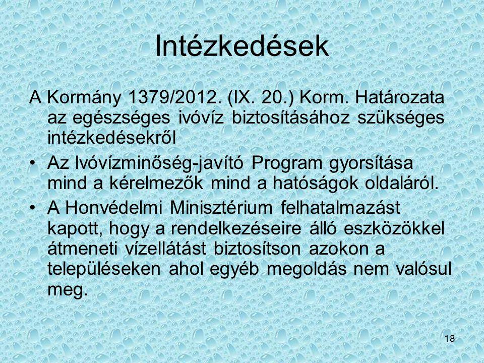 Intézkedések A Kormány 1379/2012. (IX. 20.) Korm. Határozata az egészséges ivóvíz biztosításához szükséges intézkedésekről.
