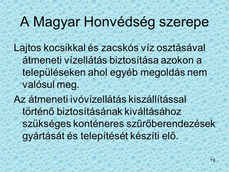 A Magyar Honvédség szerepe