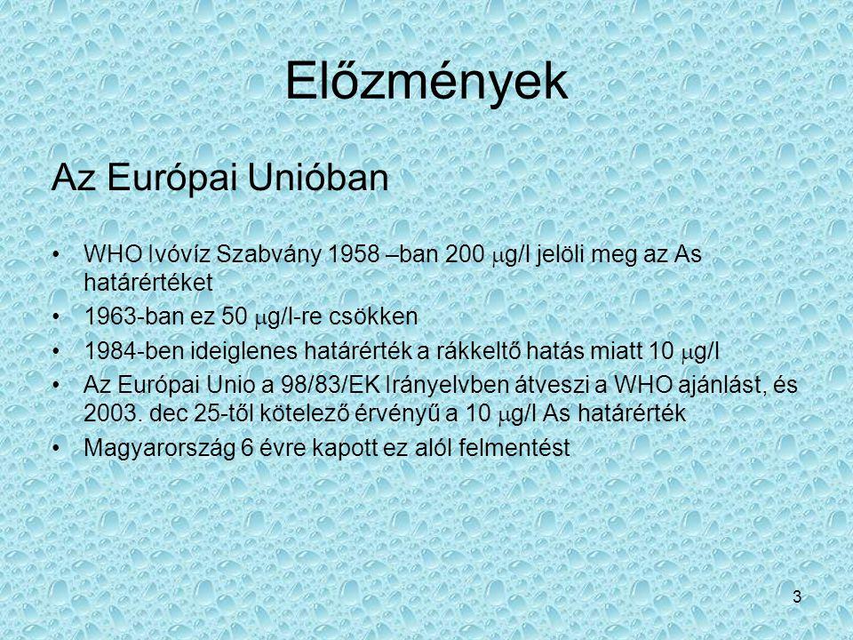 Előzmények Az Európai Unióban