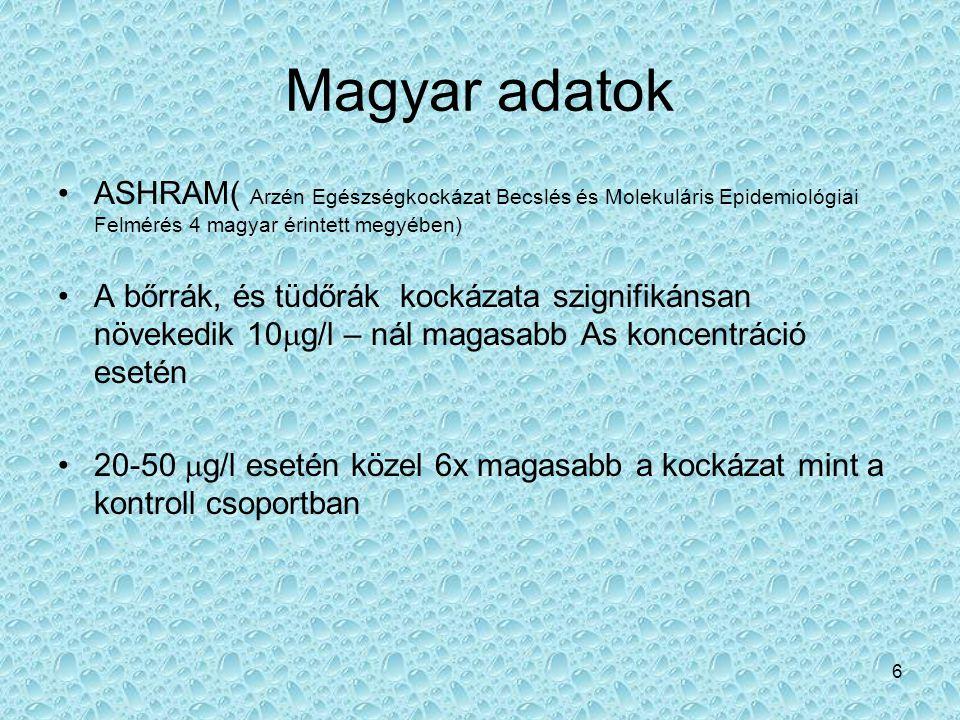Magyar adatok ASHRAM( Arzén Egészségkockázat Becslés és Molekuláris Epidemiológiai Felmérés 4 magyar érintett megyében)