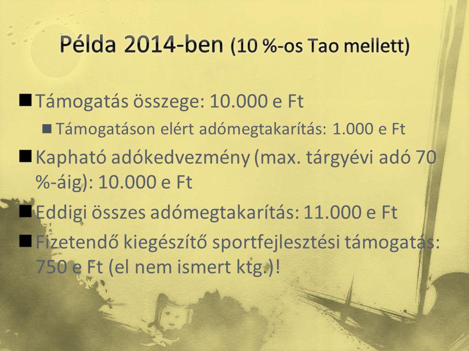 Példa 2014-ben (10 %-os Tao mellett)