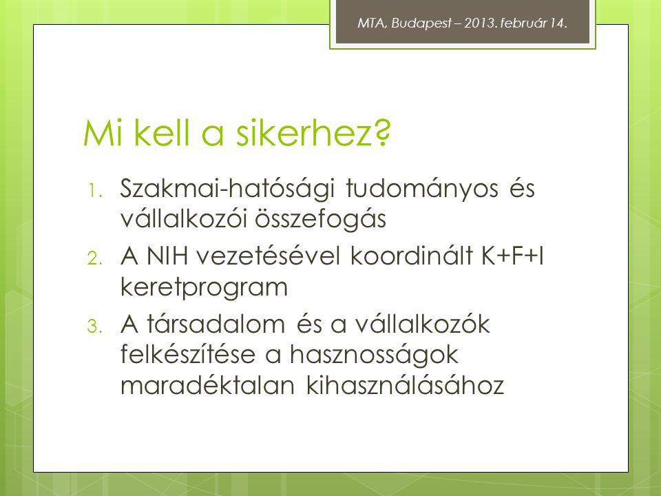 MTA, Budapest – 2013. február 14. Mi kell a sikerhez Szakmai-hatósági tudományos és vállalkozói összefogás.