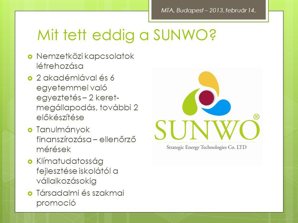 Mit tett eddig a SUNWO Nemzetközi kapcsolatok létrehozása
