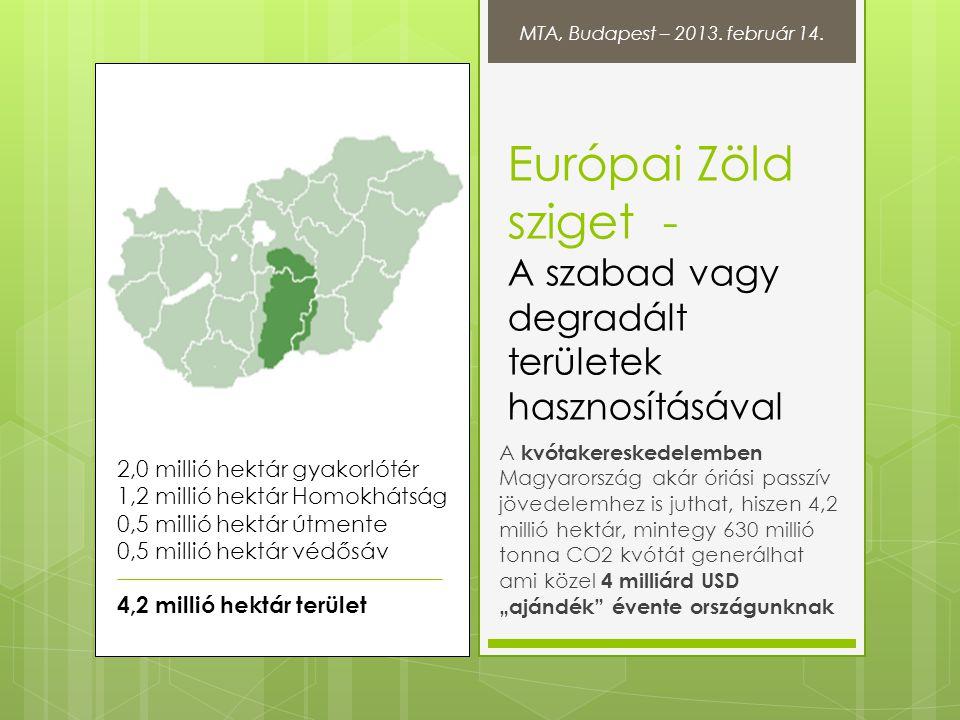 MTA, Budapest – 2013. február 14. Európai Zöld sziget - A szabad vagy degradált területek hasznosításával.