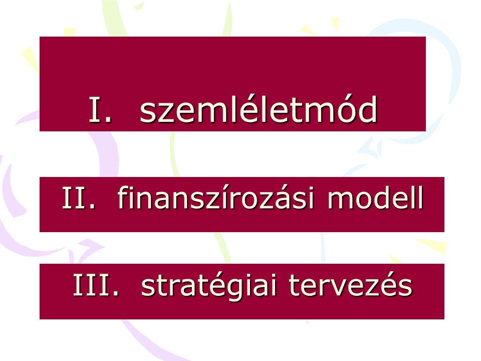 II. finanszírozási modell