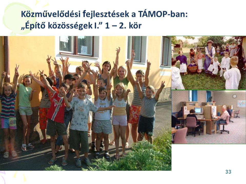 """Közművelődési fejlesztések a TÁMOP-ban: """"Építő közösségek I. 1 – 2"""
