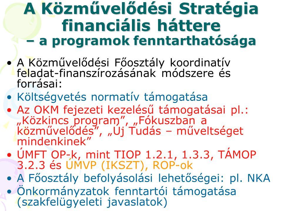 A Közművelődési Stratégia financiális háttere – a programok fenntarthatósága