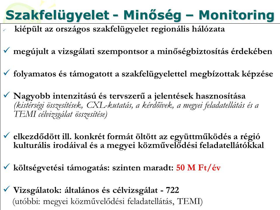 Szakfelügyelet - Minőség – Monitoring