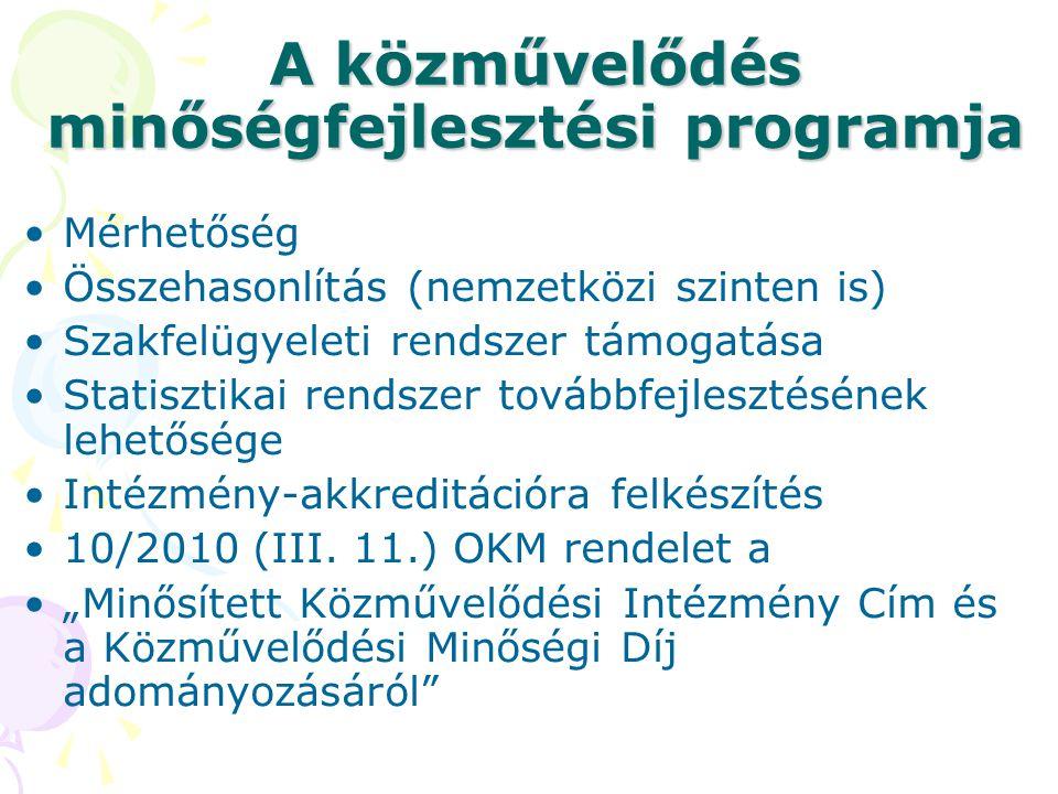 A közművelődés minőségfejlesztési programja
