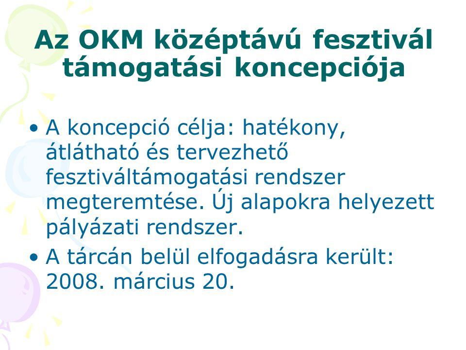 Az OKM középtávú fesztivál támogatási koncepciója