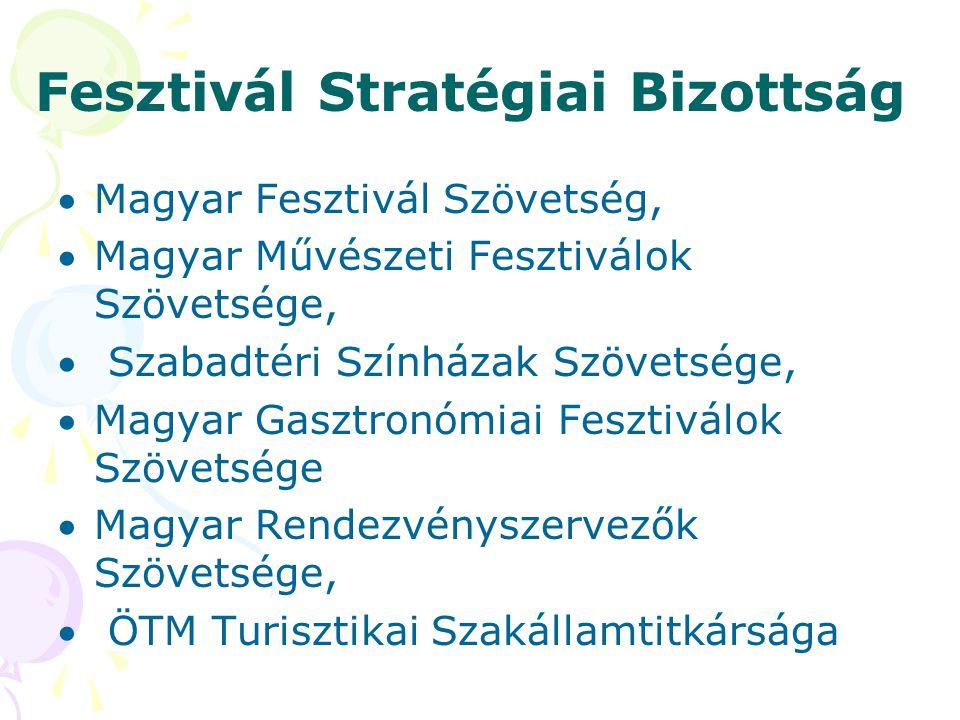 Fesztivál Stratégiai Bizottság