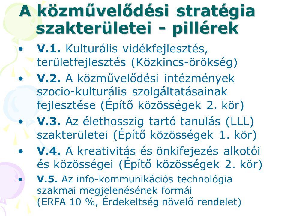 A közművelődési stratégia szakterületei - pillérek