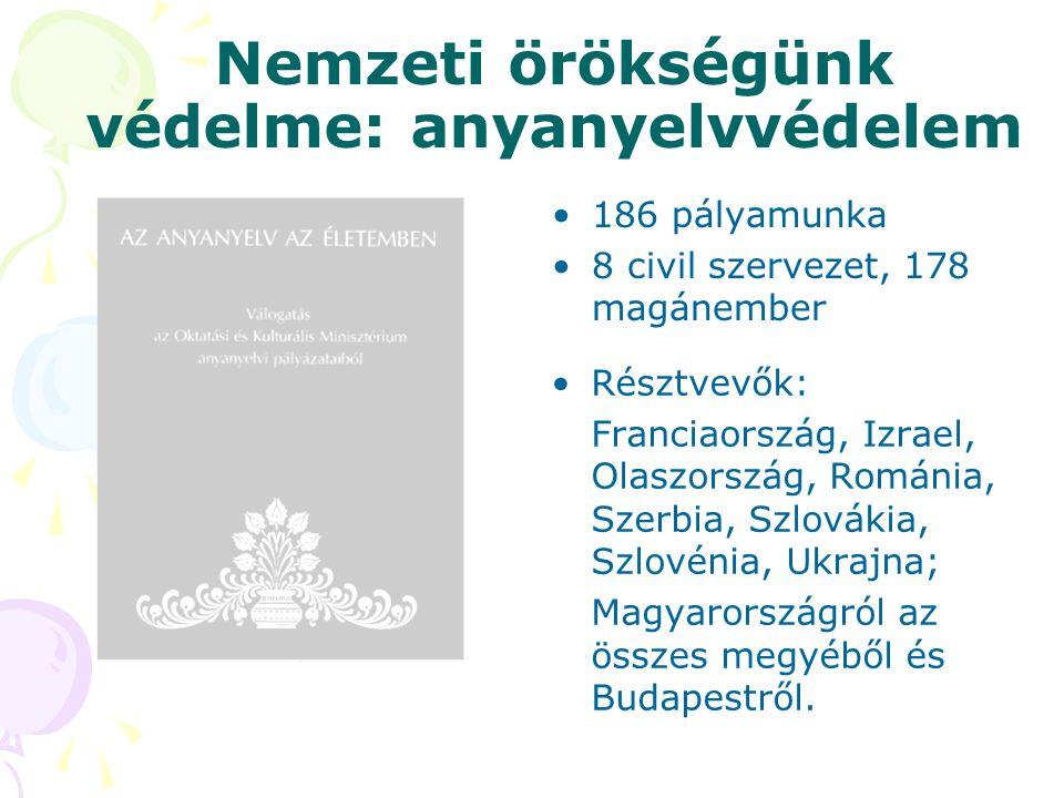 Nemzeti örökségünk védelme: anyanyelvvédelem