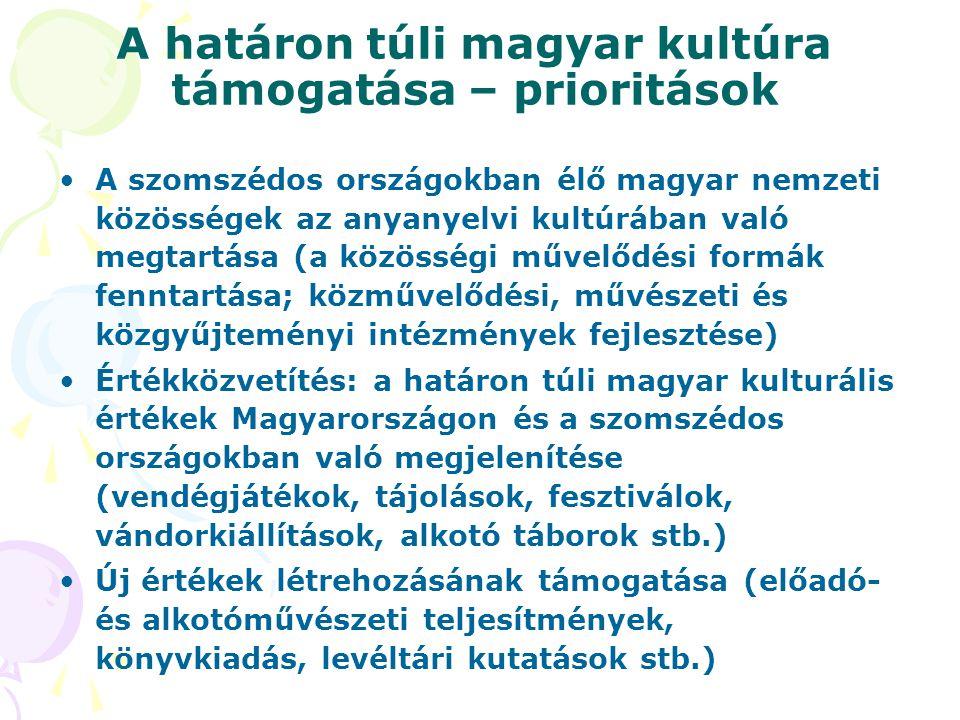 A határon túli magyar kultúra támogatása – prioritások