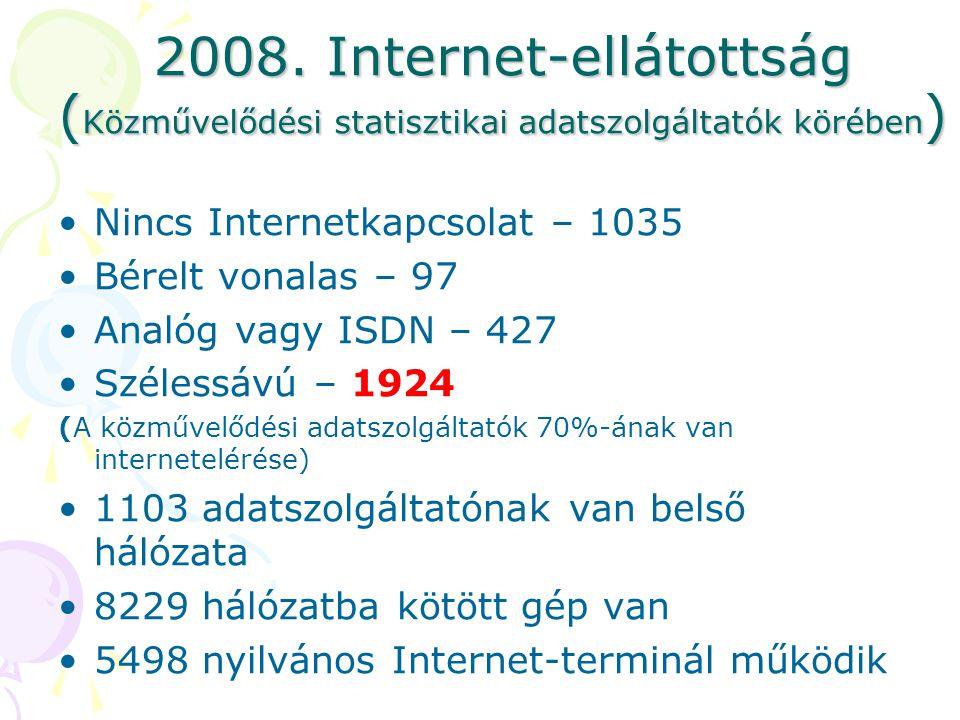 2008. Internet-ellátottság (Közművelődési statisztikai adatszolgáltatók körében)