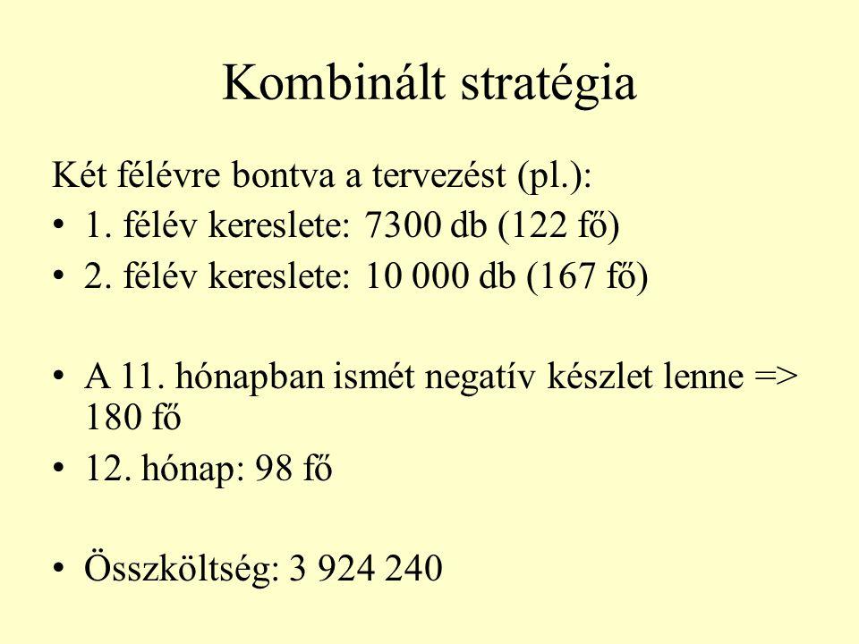 Kombinált stratégia Két félévre bontva a tervezést (pl.):