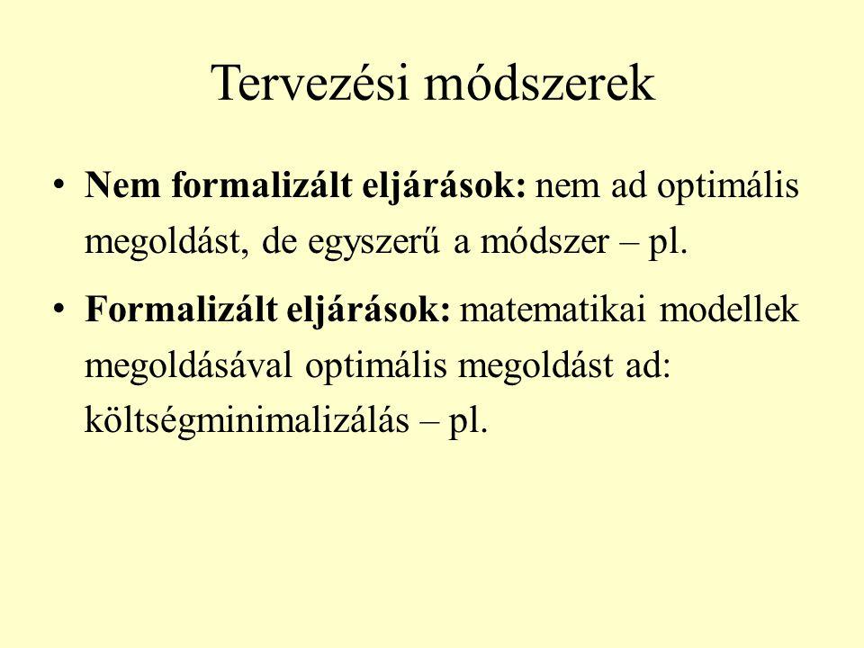 Tervezési módszerek Nem formalizált eljárások: nem ad optimális megoldást, de egyszerű a módszer – pl.