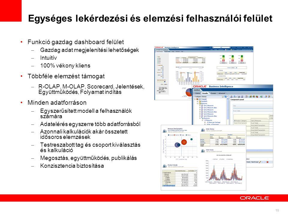 Egységes lekérdezési és elemzési felhasználói felület