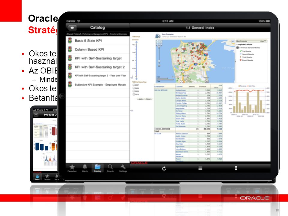 Oracle Business Intelligence Mobile Stratégia