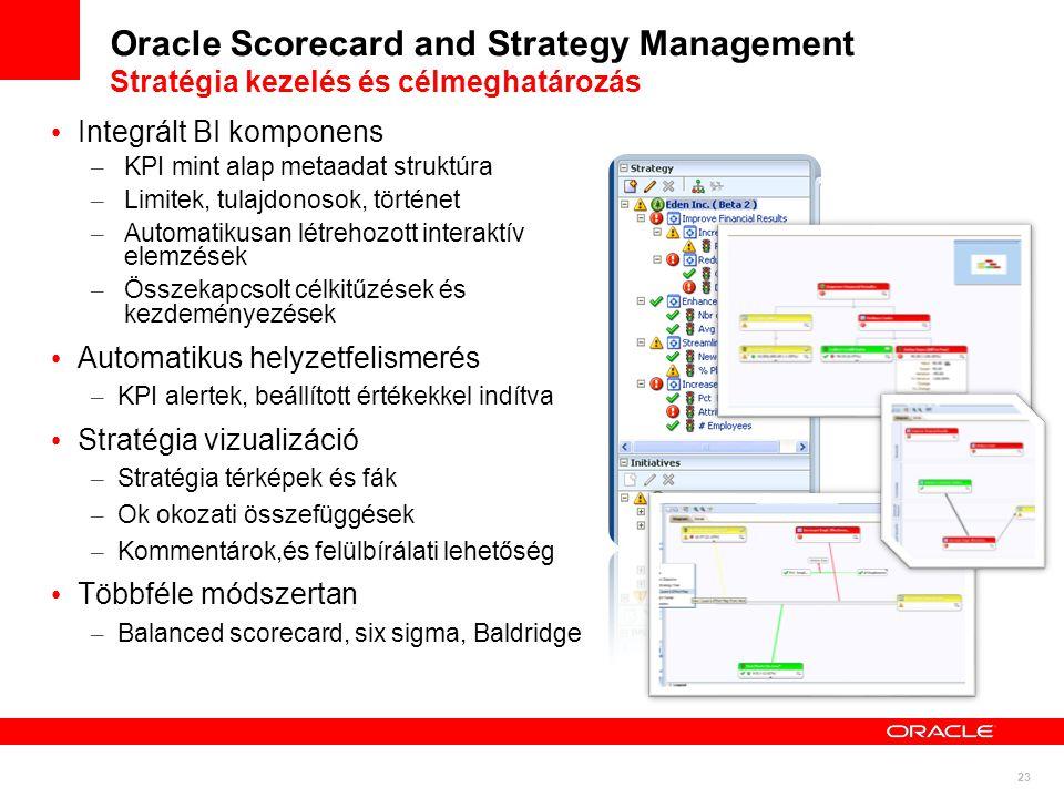 Oracle Scorecard and Strategy Management Stratégia kezelés és célmeghatározás