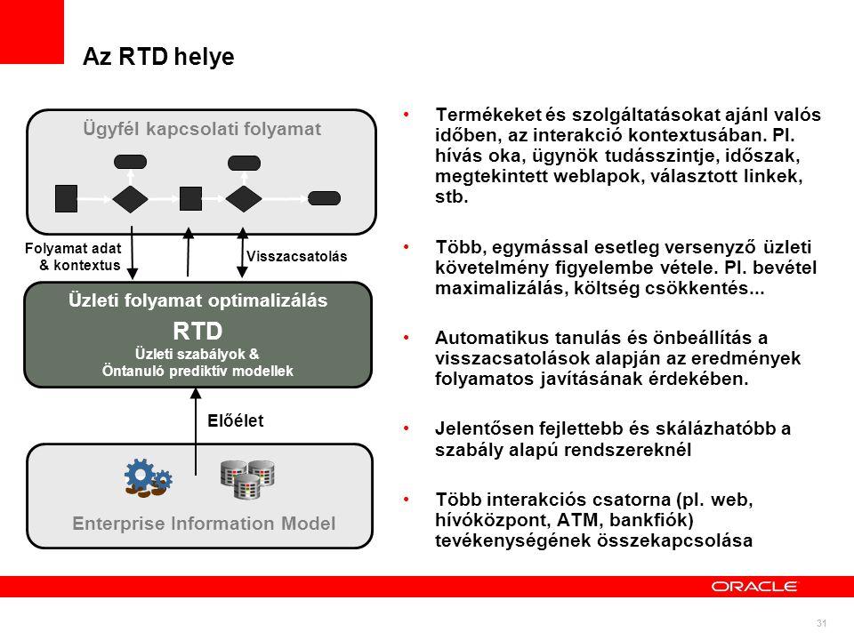 Az RTD helye