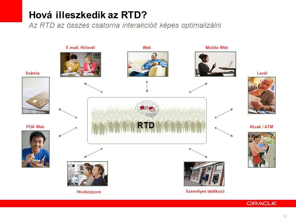 Hová illeszkedik az RTD