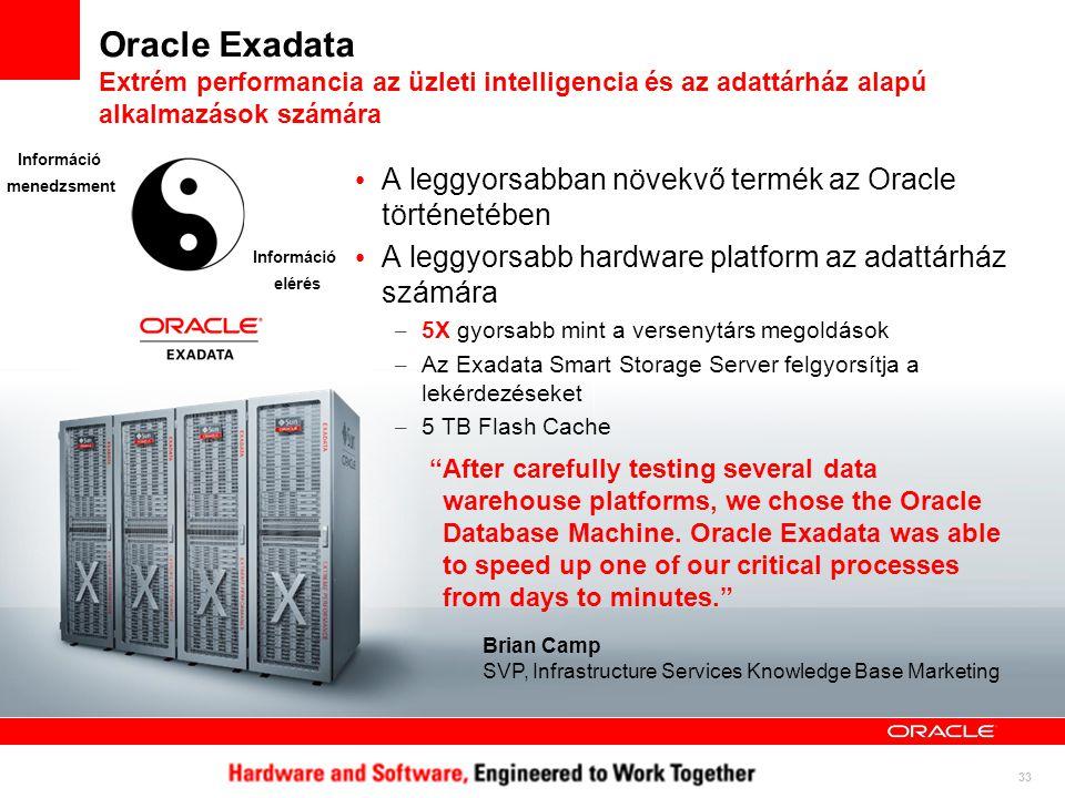 Oracle Exadata Extrém performancia az üzleti intelligencia és az adattárház alapú alkalmazások számára