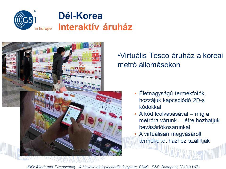 Dél-Korea Interaktív áruház