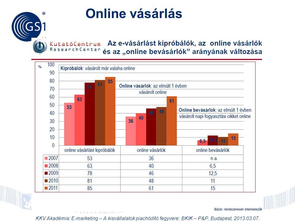 Online vásárlás KKV Akadémia: E-marketing – A kisvállalatok piachódító fegyvere; BKIK – P&P, Budapest, 2013.03.07.