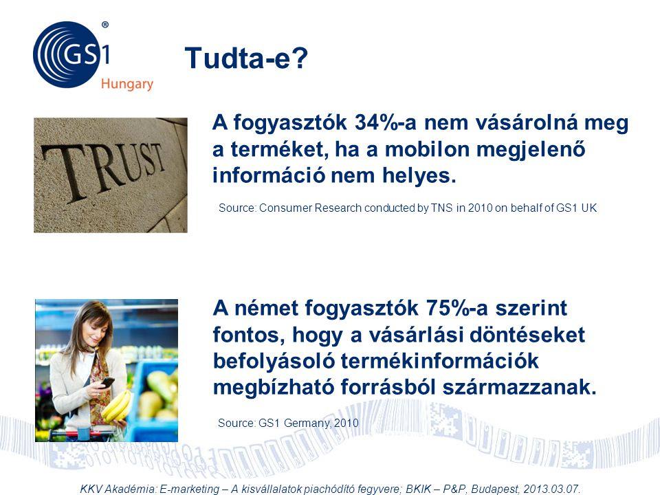 Tudta-e A fogyasztók 34%-a nem vásárolná meg a terméket, ha a mobilon megjelenő információ nem helyes.