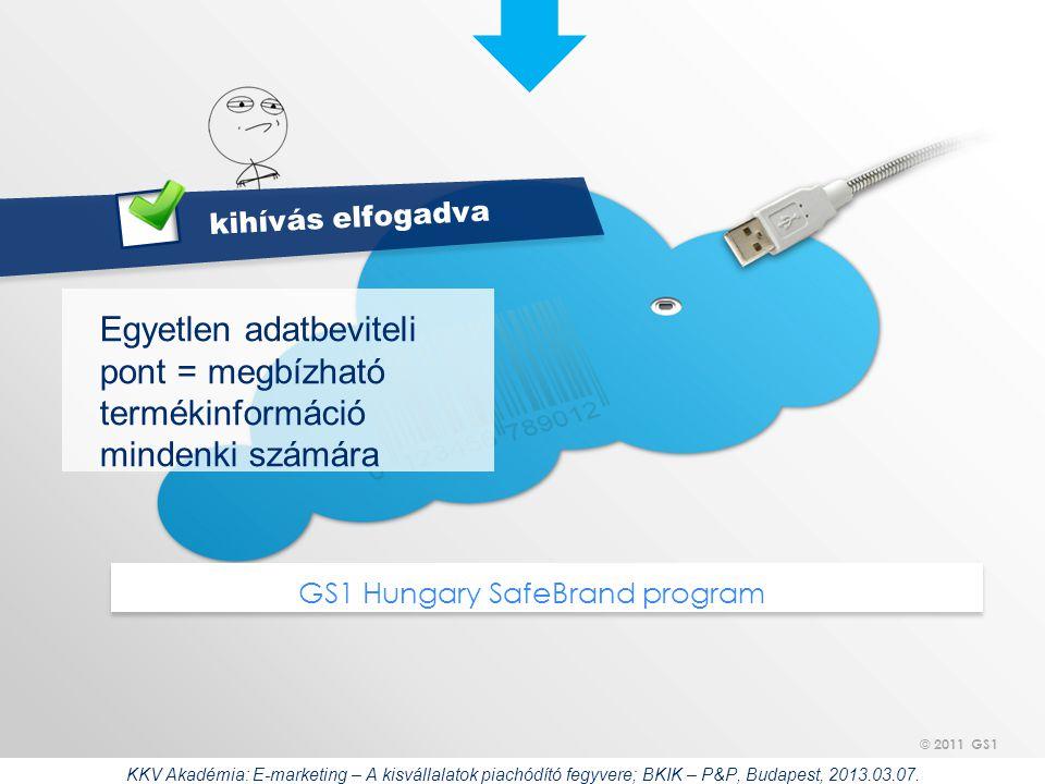 kihívás elfogadva Egyetlen adatbeviteli pont = megbízható termékinformáció mindenki számára. GS1 Hungary SafeBrand program.