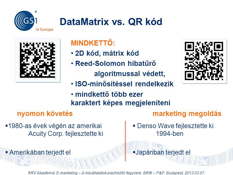 DataMatrix vs. QR kód MINDKETTŐ: 2D kód, mátrix kód