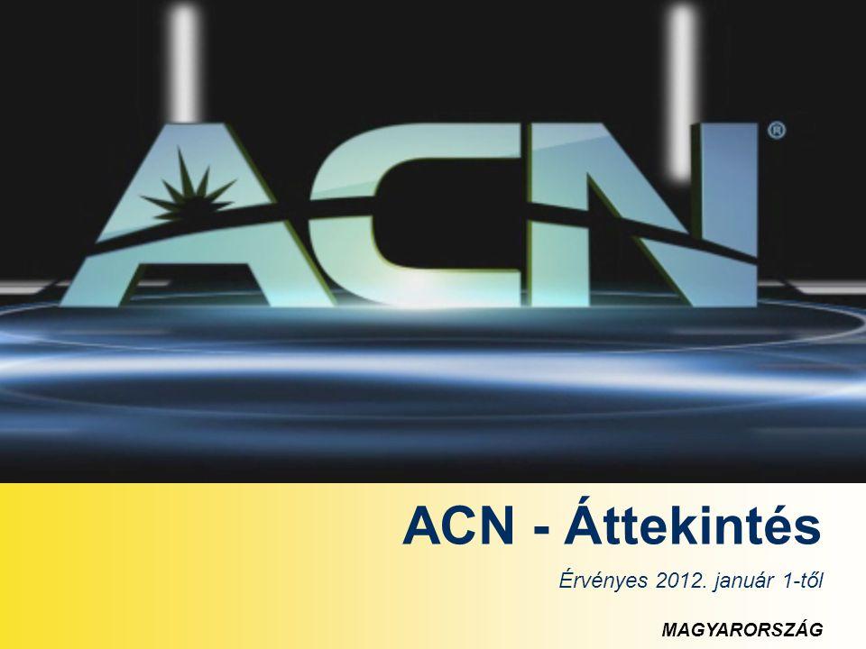 ACN - Áttekintés Érvényes 2012. január 1-től MAGYARORSZÁG