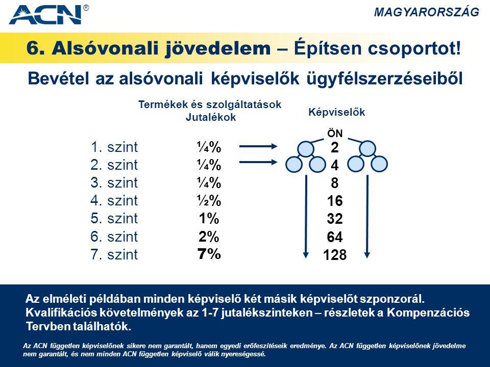 6. Alsóvonali jövedelem – Építsen csoportot!