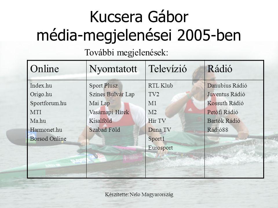 Kucsera Gábor média-megjelenései 2005-ben