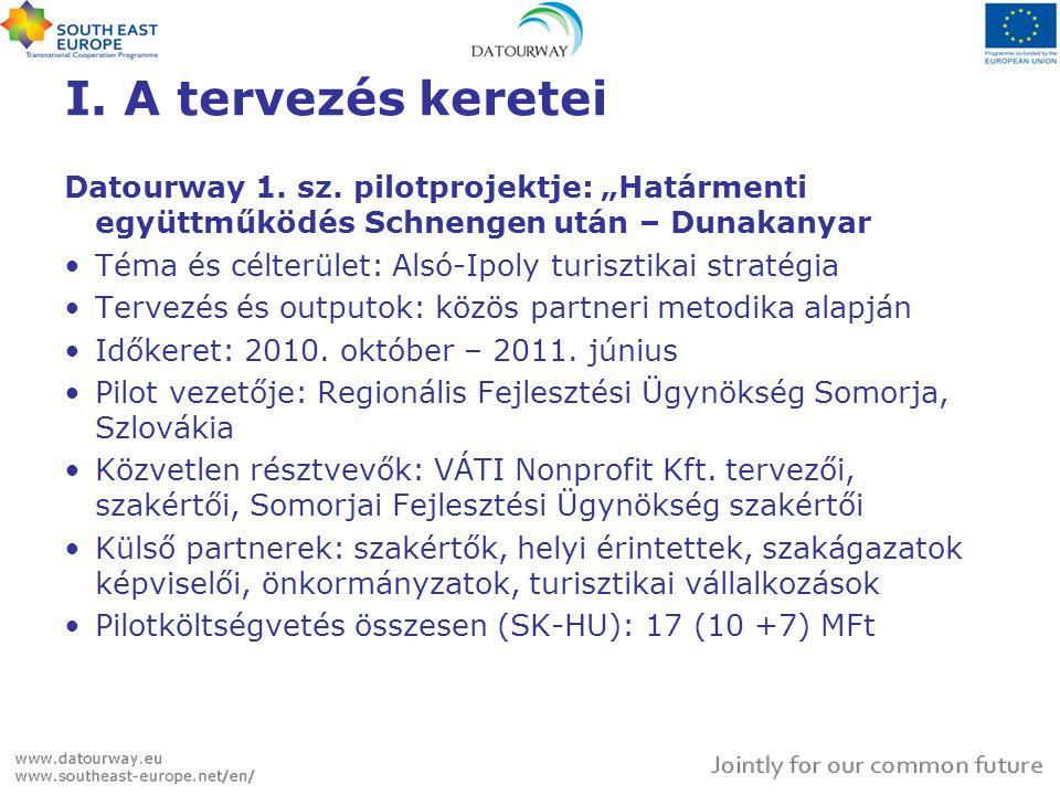 """I. A tervezés keretei Datourway 1. sz. pilotprojektje: """"Határmenti együttműködés Schnengen után – Dunakanyar."""