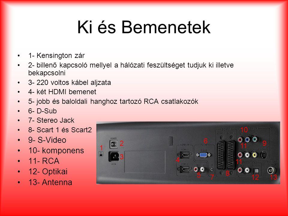 Ki és Bemenetek 9- S-Video 10- komponens 11- RCA 12- Optikai